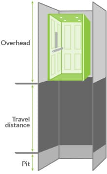travel distance for elevator image
